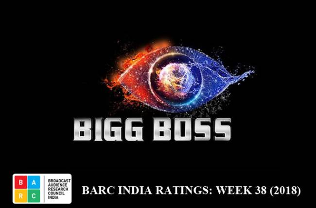 BARC India Ratings: Bigg Boss in top 10; Roop falls off charts
